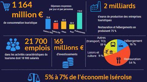 poids-economique-du-tourisme-montagne-2018